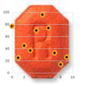 Familial supernumerary nipples