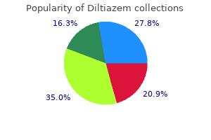 buy cheap diltiazem 180mg