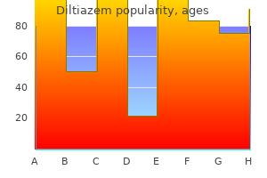 cheap 180 mg diltiazem