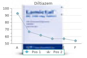 cheap diltiazem online mastercard