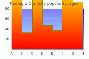 kamagra oral jelly 100 mg for sale