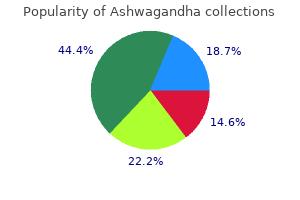 order ashwagandha in united states online