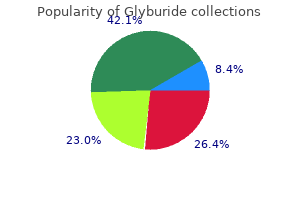 purchase generic glyburide line