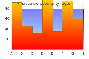 purchase finasteride 1 mg online