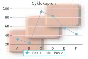 order generic cyklokapron on-line