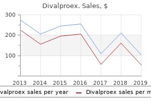 purchase divalproex 500 mg visa