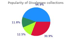 buy generic divalproex 250mg online