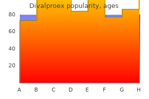 order 500mg divalproex amex