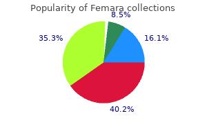 buy femara 2.5 mg amex