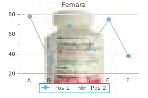 order femara 2.5 mg online