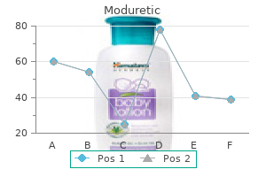 cheap 50mg moduretic overnight delivery