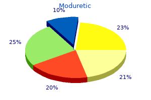 discount moduretic 50 mg on line