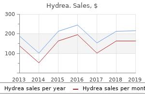 buy hydrea 500mg line