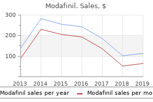 order modafinil with a mastercard