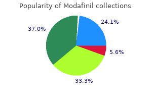 buy discount modafinil online