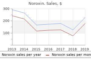 order 400mg noroxin amex