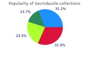 effective secnidazole 500 mg