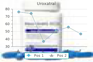 buy uroxatral on line amex