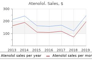 atenolol 50mg discount