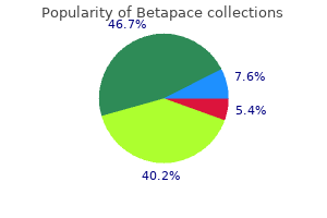 purchase betapace with a visa