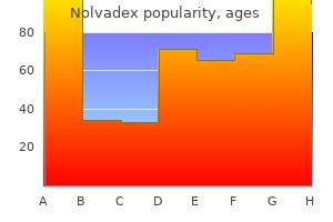 nolvadex 10 mg line