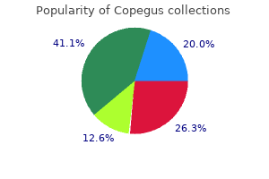 buy copegus 200 mg with visa