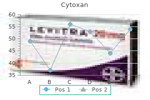 purchase cytoxan without prescription