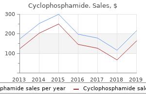 order genuine cyclophosphamide on line
