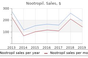purchase generic nootropil online