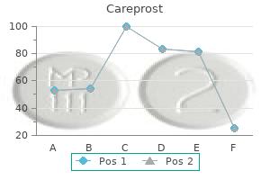 purchase 3ml careprost free shipping