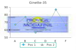 buy cheap ginette-35 on line
