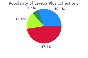 buy levitra plus online now