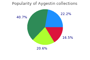 discount aygestin 5 mg overnight delivery