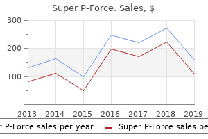 purchase cheap super p-force on-line