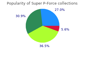 purchase super p-force 160 mg on-line