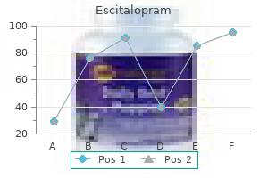 20mg escitalopram with amex