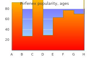 order pirfenex canada