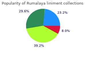 buy rumalaya liniment 60 ml free shipping