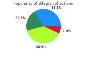 best purchase for silagra