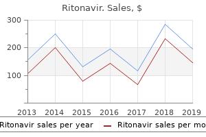 buy generic ritonavir on-line
