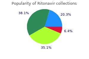 purchase line ritonavir