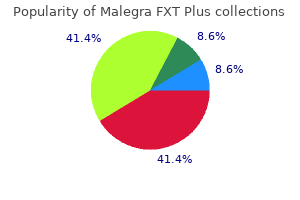 order malegra fxt plus 160mg without prescription