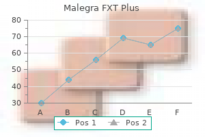 generic malegra fxt plus 160 mg with mastercard