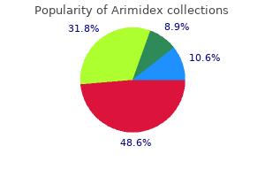 order arimidex online