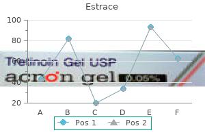 purchase 2 mg estrace amex