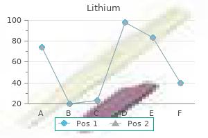 buy genuine lithium on line