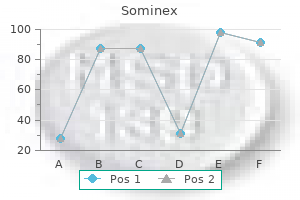 buy sominex 25mg without a prescription
