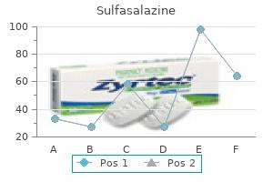order sulfasalazine 500 mg with visa