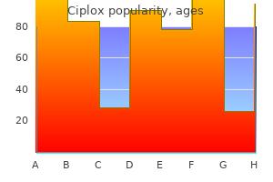 buy online ciplox