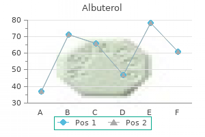 purchase albuterol 100mcg with visa